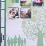 Social Studies PACE 68 (S.A)  (11/17)